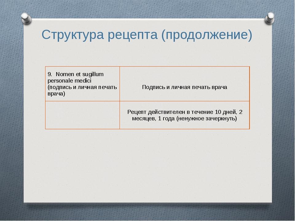 Структура рецепта (продолжение) 9. Nomen et sugillum personale medici (подпис...