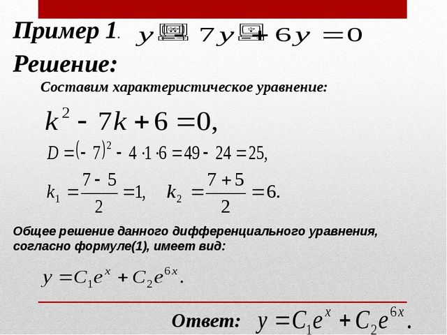 Пример 1. Решение: Составим характеристическое уравнение: Общее решение данно...