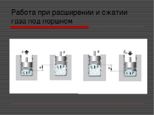 Работа при расширении и сжатии газа под поршнем