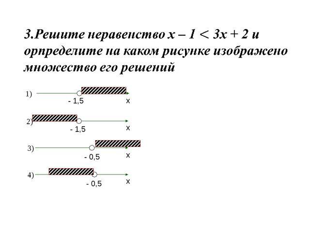1) 2) 4) 3) х х х х - 1,5 - 1,5 - 0,5 - 0,5