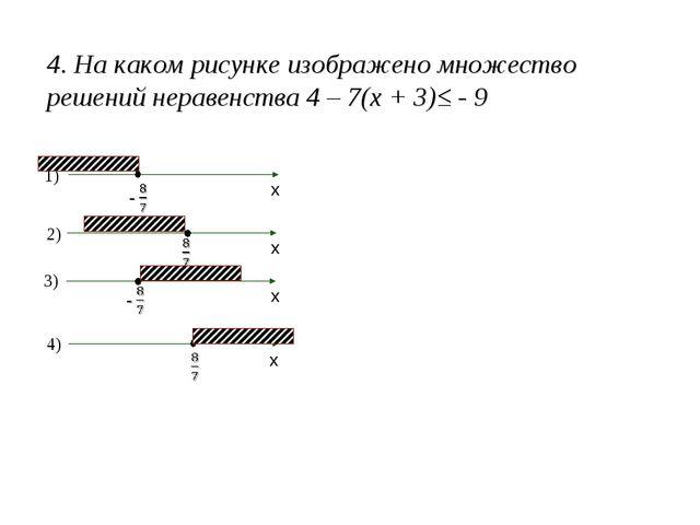 4) 3) 2) 1) х х х х 4. На каком рисунке изображено множество решений неравенс...
