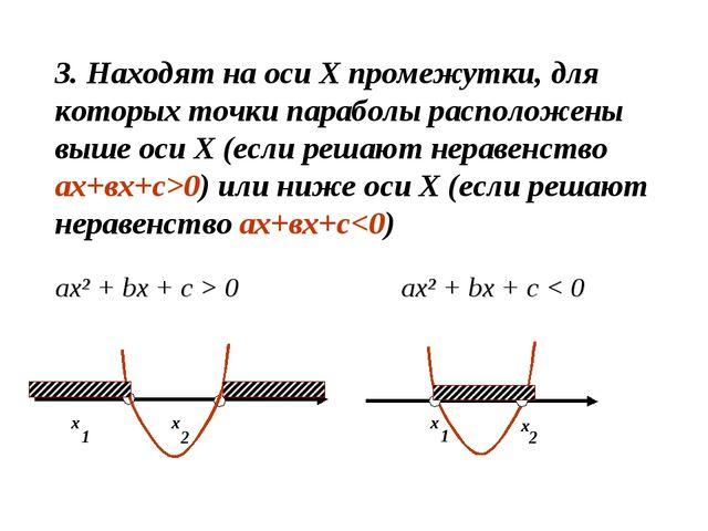3. Находят на оси Х промежутки, для которых точки параболы расположены выше о...