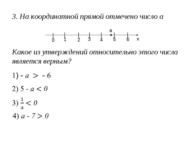3. На координатной прямой отмечено число а │ │ │ │ │ │ │ 0 1 2 3 4 5 6 а х Ка...