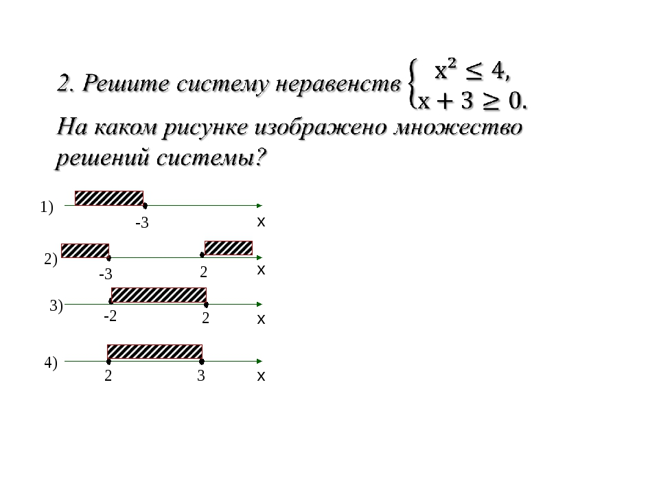 1) 4) 3) 2) 2 2 2 -3 -3 3 -2 х х х х