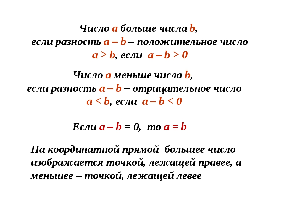 Число а больше числа b, если разность а – b – положительное число a > b, если...
