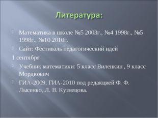 Математика в школе №5 2003г., №4 1998г., №5 1998г., №10 2010г. Сайт: Фестивал