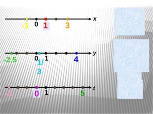 x = 1 x = 3 x = -1 y = -2,5 y = 1/3 y = 4 t = 0 t = 5 t = -3 x y 1 t 3 -1 1/