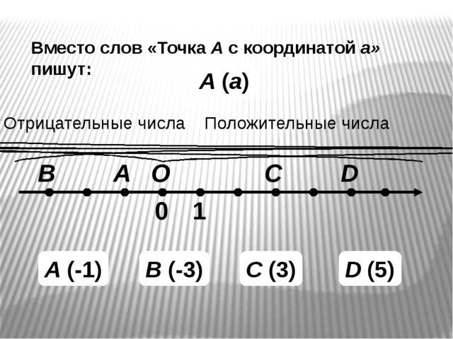 Вместо слов «Точка А с координатой а» пишут: А (а) A (-1) B (-3) C (3) D (5)...