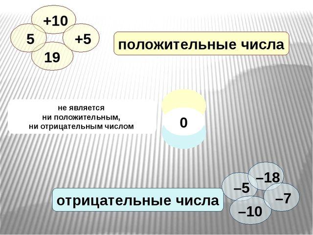 не является ни положительным, ни отрицательным числом положительные числа отр...