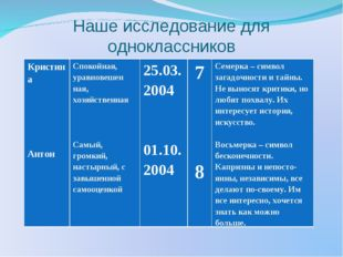 Наше исследование для одноклассников Кристина Антон Спокойная, уравновешен н