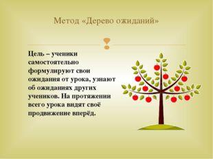 Метод «Дерево ожиданий» Цель – ученики самостоятельно формулируют свои ожидан