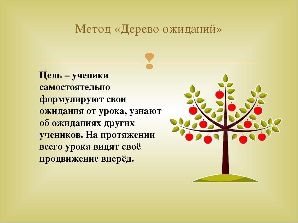 Метод «Дерево ожиданий» Цель – ученики самостоятельно формулируют свои ожидан...