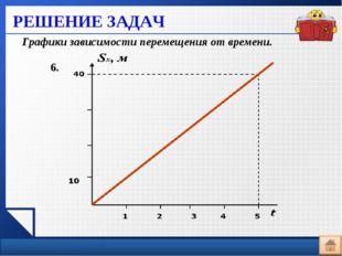 РЕШЕНИЕ ЗАДАЧ Графики зависимости перемещения от времени. 6.
