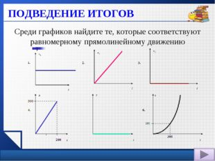 Среди графиков найдите те, которые соответствуют равномерному прямолинейному