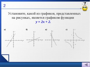 2 Установите, какой из графиков, представленных на рисунках, является график