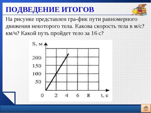 ПОДВЕДЕНИЕ ИТОГОВ На рисунке представлен график пути равномерного движения н...