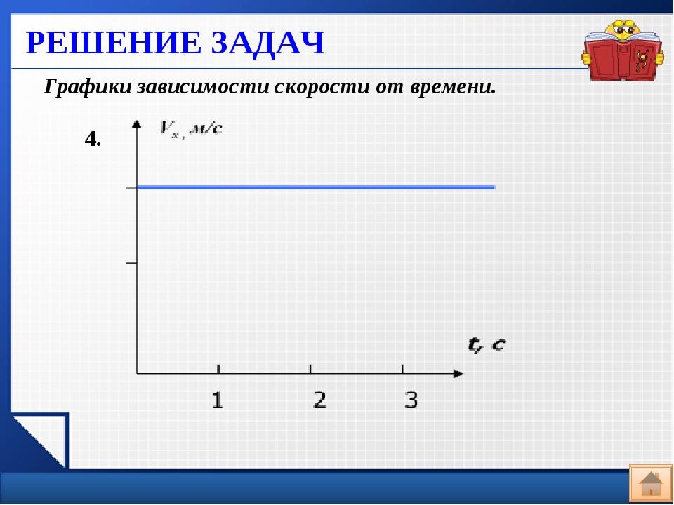 РЕШЕНИЕ ЗАДАЧ Графики зависимости скорости от времени. 4.