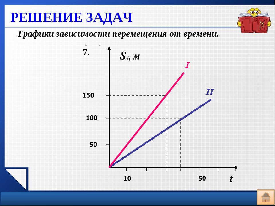 РЕШЕНИЕ ЗАДАЧ Графики зависимости перемещения от времени. 7.