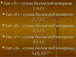 Тип «А» - сумма баллов под номерами 1, 6,11. Тип «Б» - сумма баллов под номер