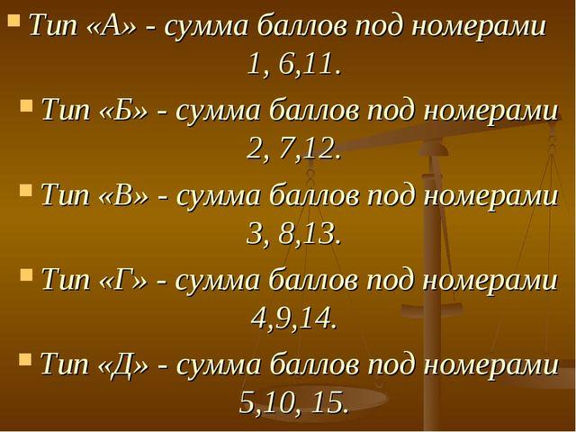 Тип «А» - сумма баллов под номерами 1, 6,11. Тип «Б» - сумма баллов под номер...