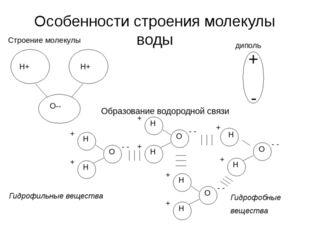 Особенности строения молекулы воды Гидрофильные вещества Гидрофобные вещества