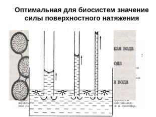 Оптимальная для биосистем значение силы поверхностного натяжения водные раств