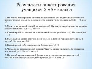Результаты анкетирования учащихся 3 «А» класса 1. На какой концерт или спекта