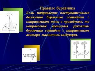 * Правило буравчика Если направление поступательного движения буравчика совпа