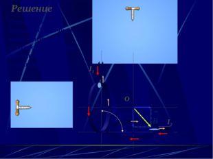 * Решение Определим по правилу буравчика направление векторов магнитной индук