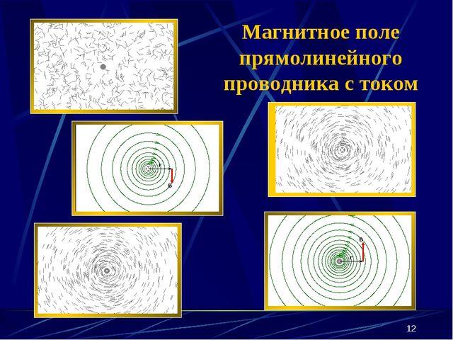 * Магнитное поле прямолинейного проводника с током