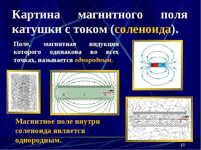 * Картина магнитного поля катушки с током (соленоида). Поле, магнитная индукц...