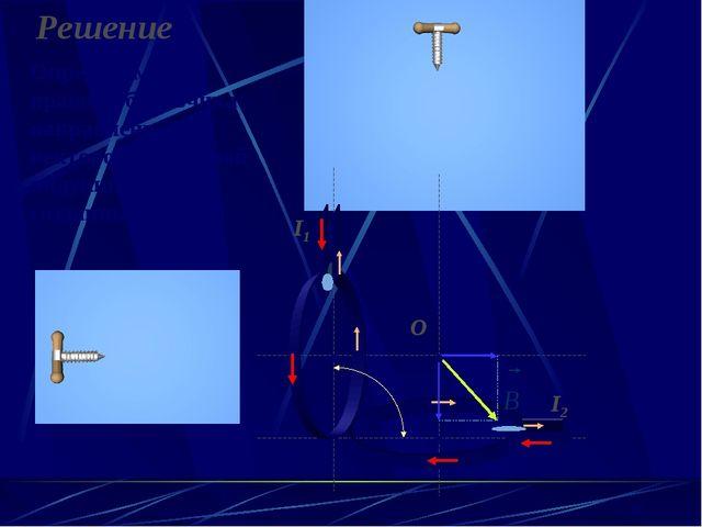 * Решение Определим по правилу буравчика направление векторов магнитной индук...
