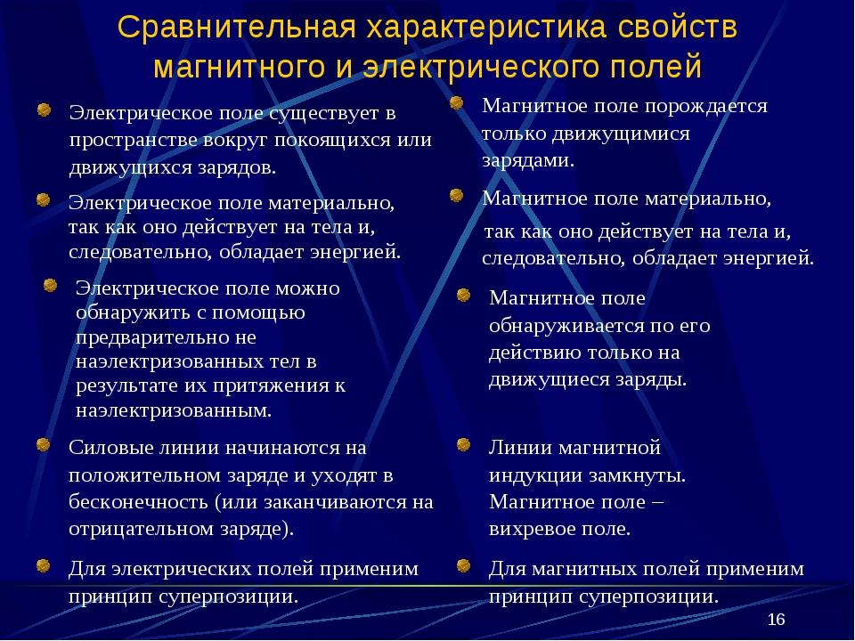 * Сравнительная характеристика свойств магнитного и электрического полей Элек...