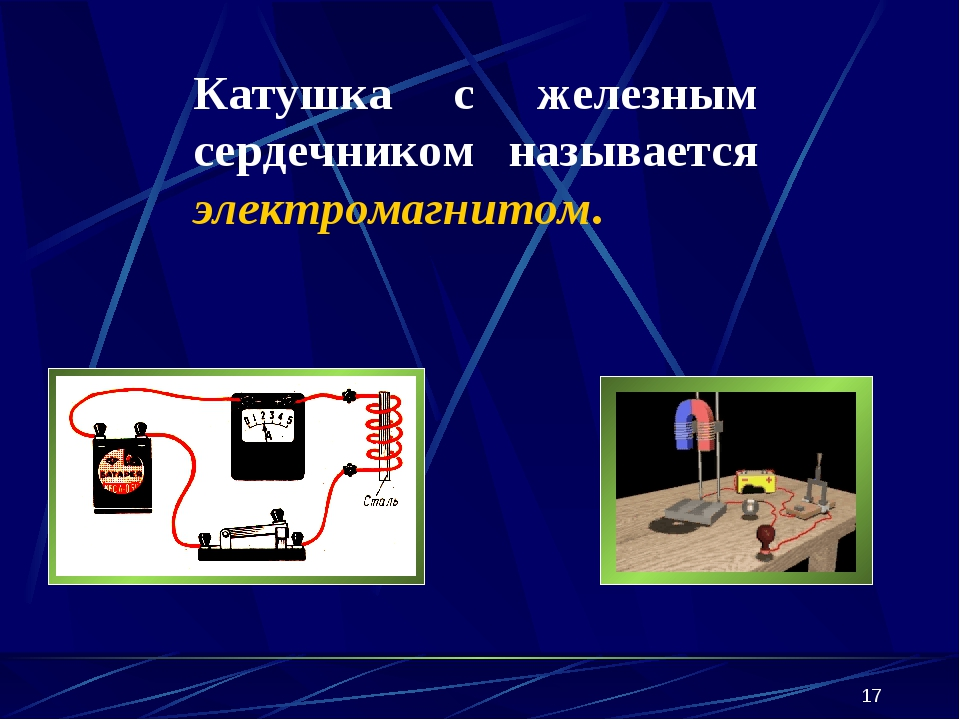 * Катушка с железным сердечником называется электромагнитом.