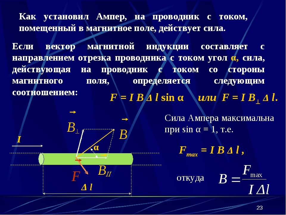 * I α Как установил Ампер, на проводник с током, помещенный в магнитное поле,...