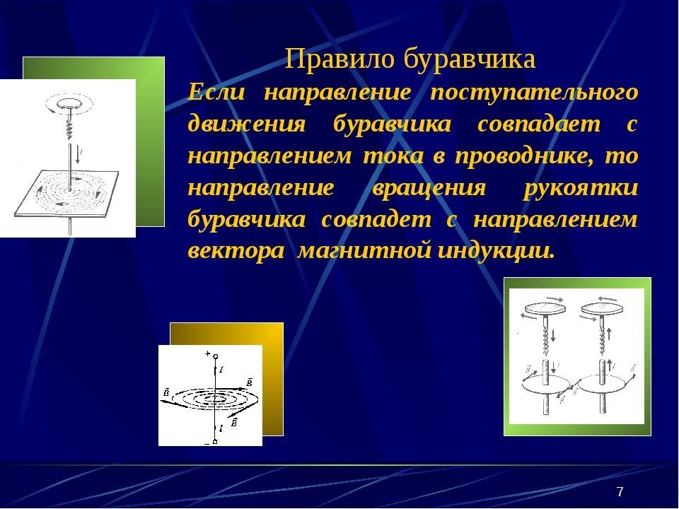 * Правило буравчика Если направление поступательного движения буравчика совпа...