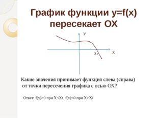 График функции y=f(x) пересекает ОХ Какие значения принимает функция слева (с