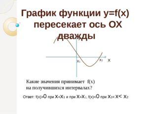 График функции y=f(x) пересекает ось ОХ дважды