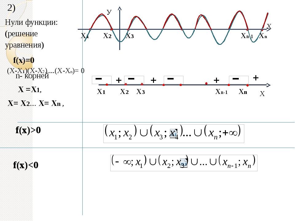 2) Нули функции: (решение уравнения) f(x)=0 n- корней Х =Х1, Х= Х2… Х= Хn , +...