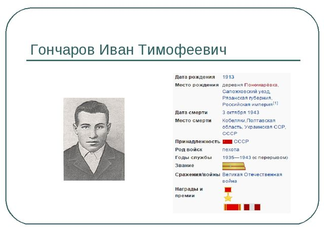 Гончаров Иван Тимофеевич