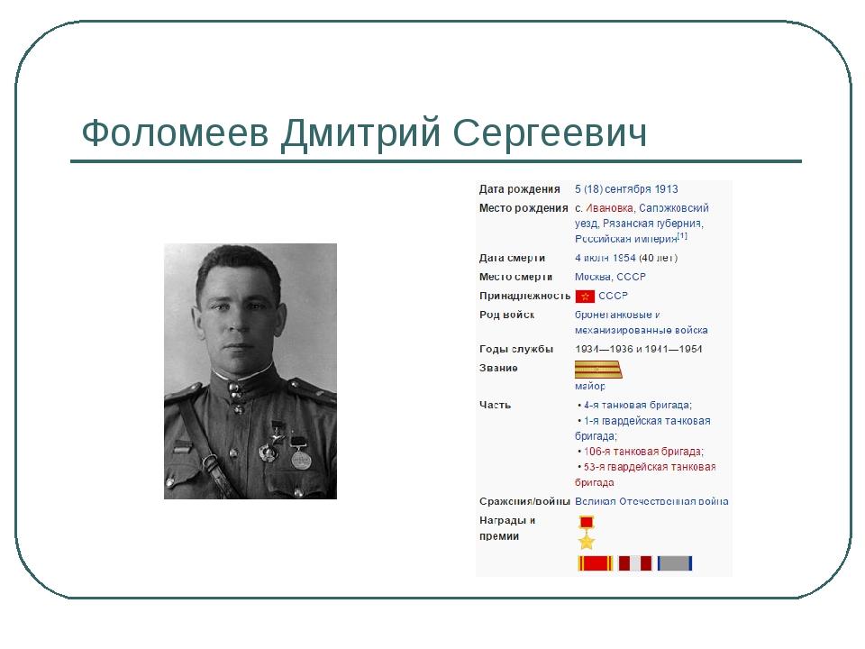 Фоломеев Дмитрий Сергеевич