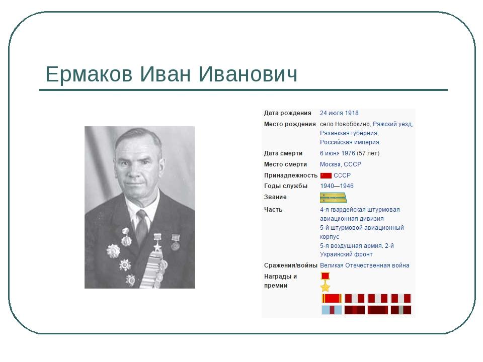 Ермаков Иван Иванович