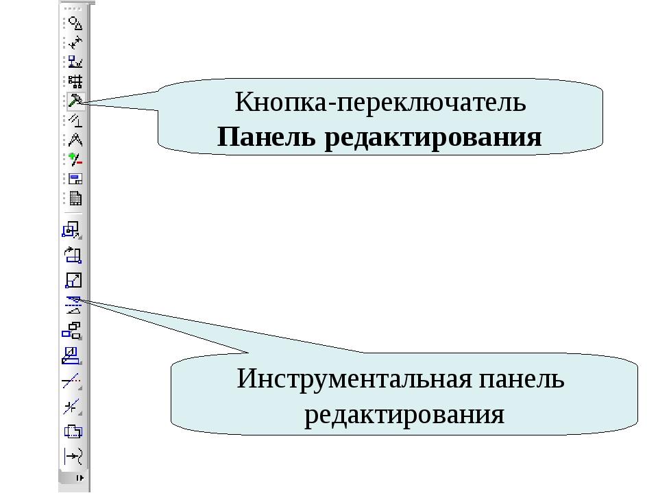 Кнопка-переключатель Панель редактирования Инструментальная панель редактиров...