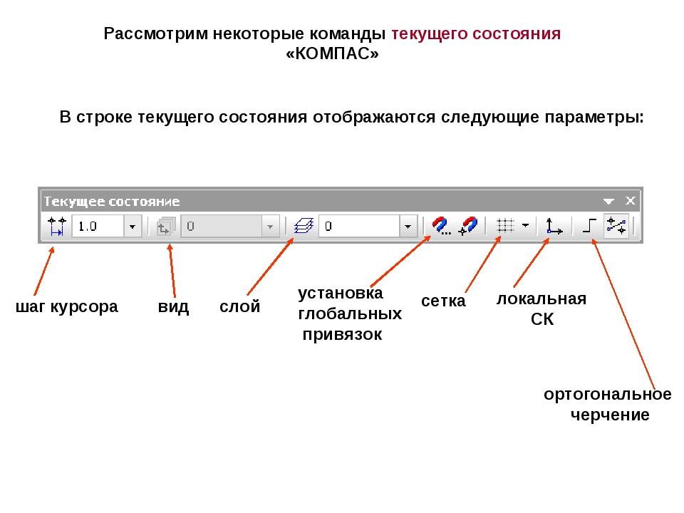 Рассмотрим некоторые команды текущего состояния «КОМПАС» В строке текущего со...