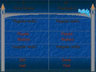 II Past Simple III Participle II Regular verbs  Regular verbs Played Walke