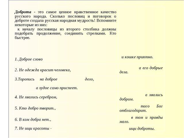 Доброта - это самое ценное нравственное качество русского народа. Сколько пос...