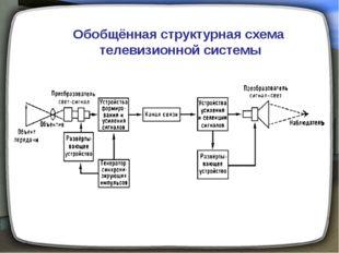 Обобщённая структурная схема телевизионной системы