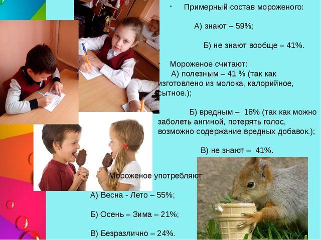 Примерный состав мороженого: А) знают – 59%; Б) не знают вообще – 41%. Морож...