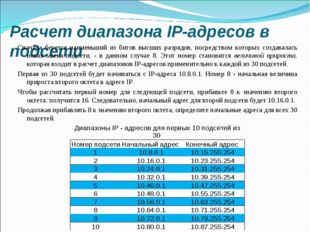 Расчет диапазона IP-адресов в подсети Сначала берется наименьший из битов выс