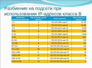 Разбиение на подсети при использовании IP-адресов класса В Требуемое количест